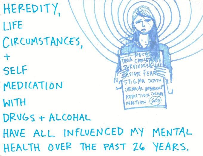 A Choice Mental Health Oc87 Recovery Diaries